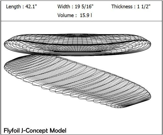 flyfoil jconcept model